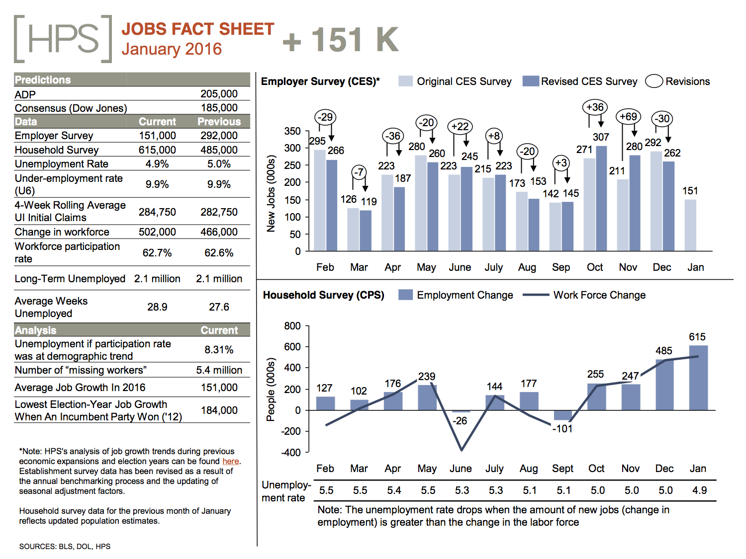 january20jobs20day20fact20sheet2028529-copy