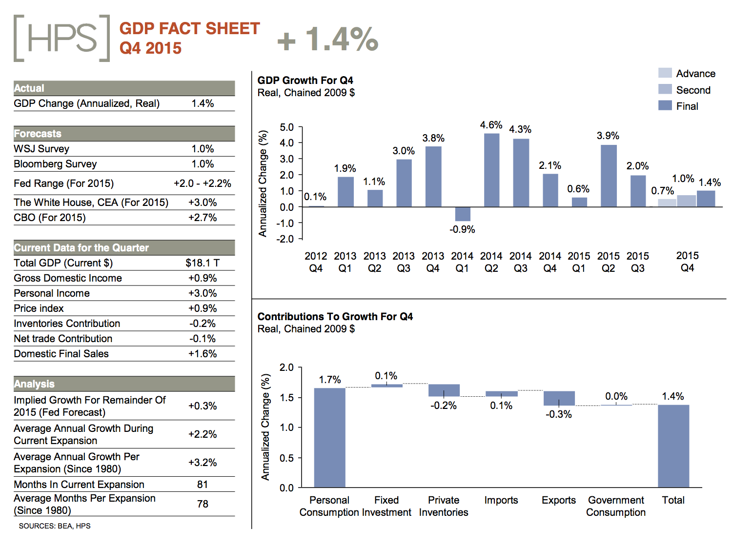 gdp20fact20sheet_march-copy