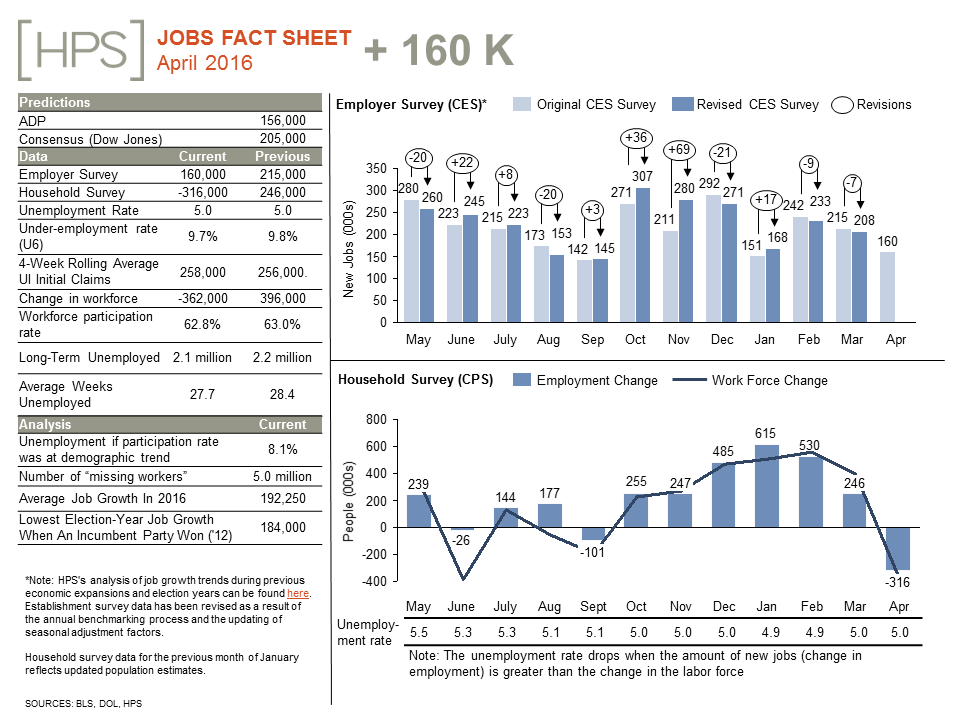 april-jobs-day-fact-sheet_1