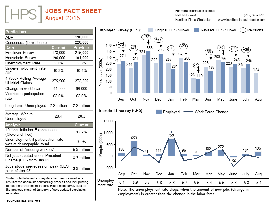 August20Jobs20Day20Fact20Sheet-1.png