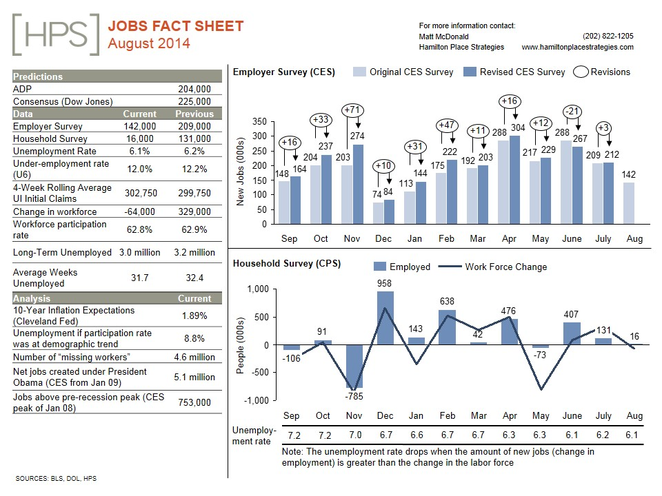 August20Jobs20Day20Fact20Sheet_2.jpg