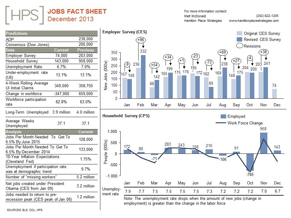 December20Jobs20Day20Fact20Sheet.jpg