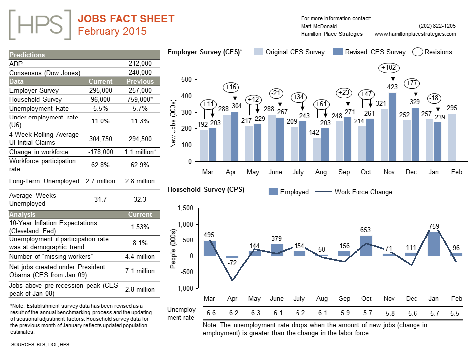 February20Jobs20Day20Fact20Sheet_0.png