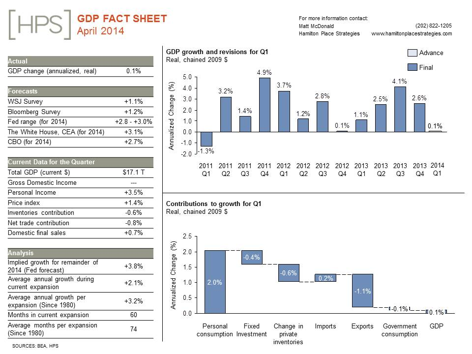 GDP20Fact20Sheet_20Aprilv2-1.jpg