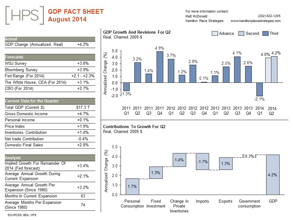 GDP20Fact20Sheet_20August2014_0-1.jpg