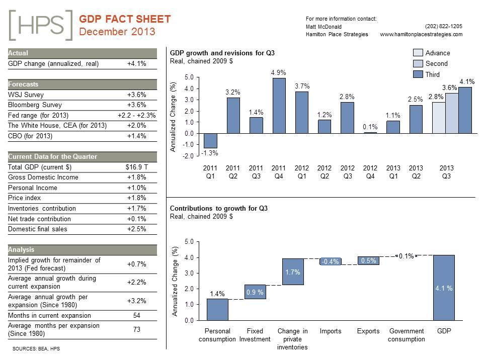 GDP20Fact20Sheet_20December20vF-1.jpg