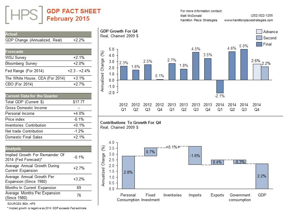 GDP20Fact20Sheet_20February15_1.jpg