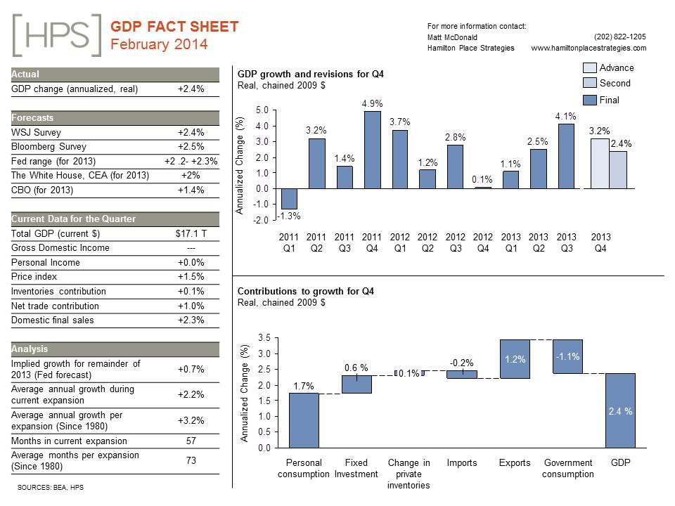 GDP20Fact20Sheet_20February20v1-1.jpg