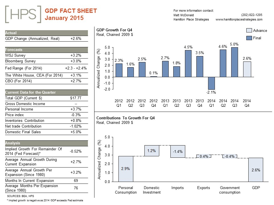 GDP20Fact20Sheet_20January15.jpg