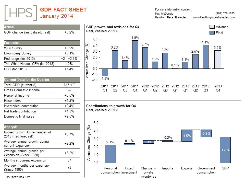 GDP20Fact20Sheet_20January20v1-1.jpg