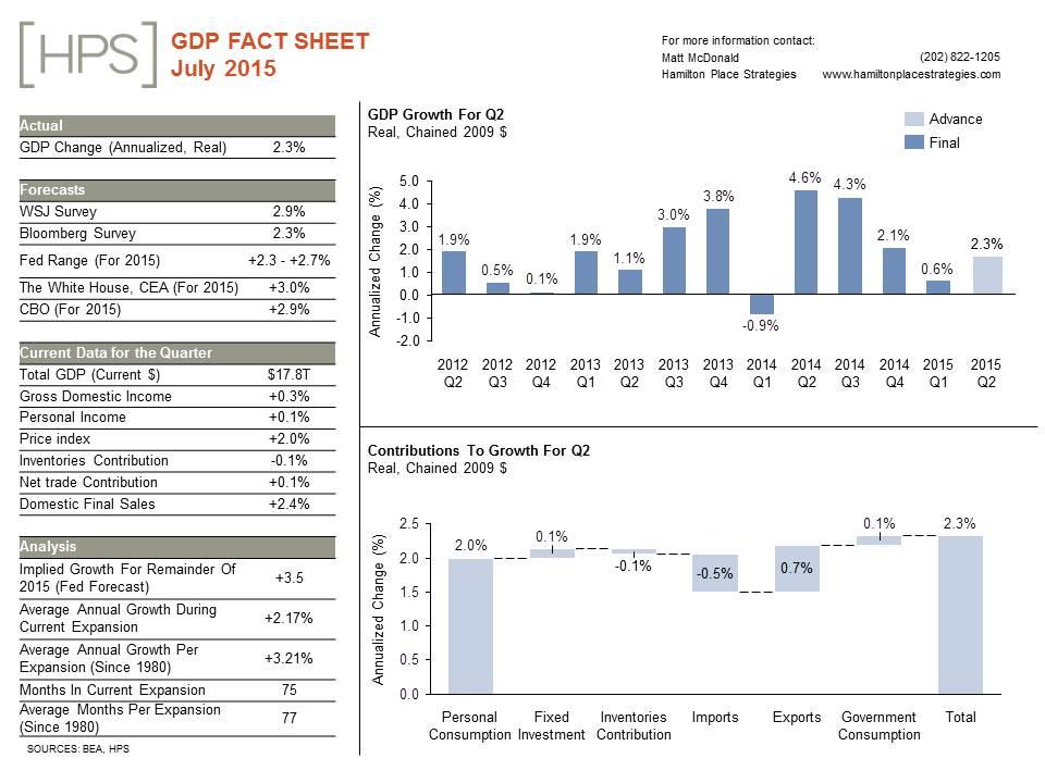 GDP20Fact20Sheet_20July15_1.jpg