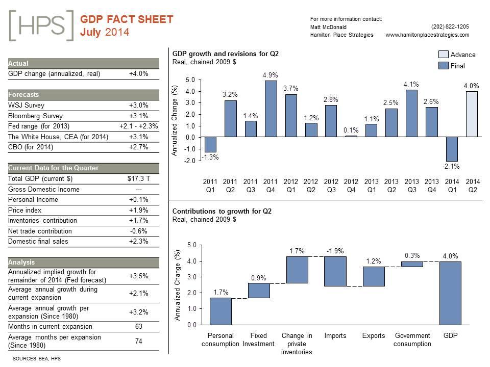 GDP20Fact20Sheet_20Julyvf-1.jpg
