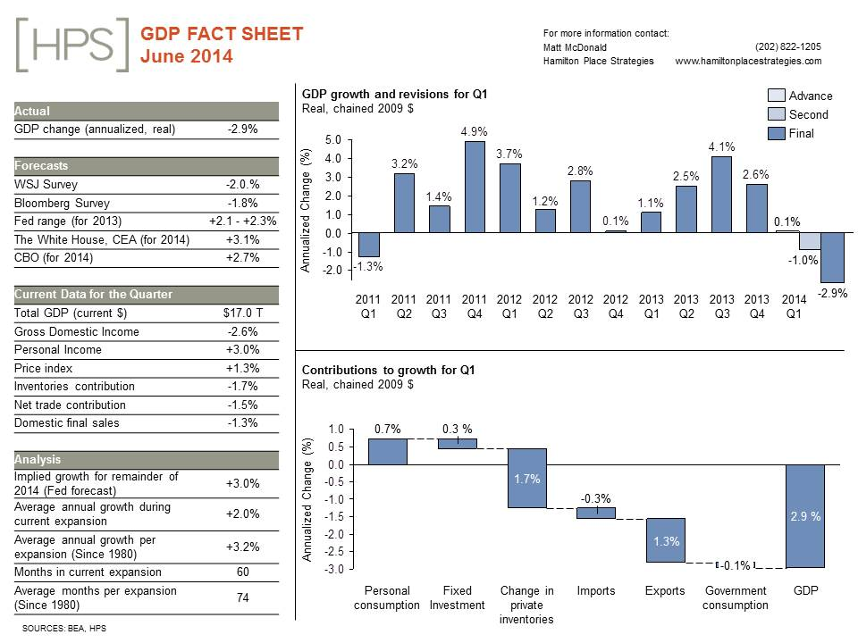 GDP20Fact20Sheet_20June_1-1.jpg