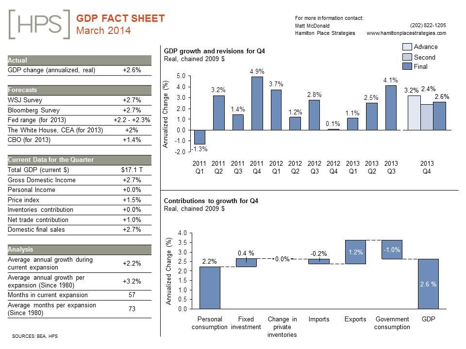 GDP20Fact20Sheet_20March20v1-1.jpg