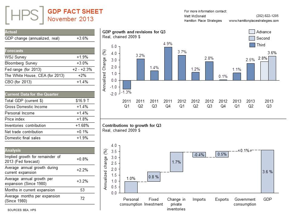 GDP20Fact20Sheet_20November20vF-1.jpg