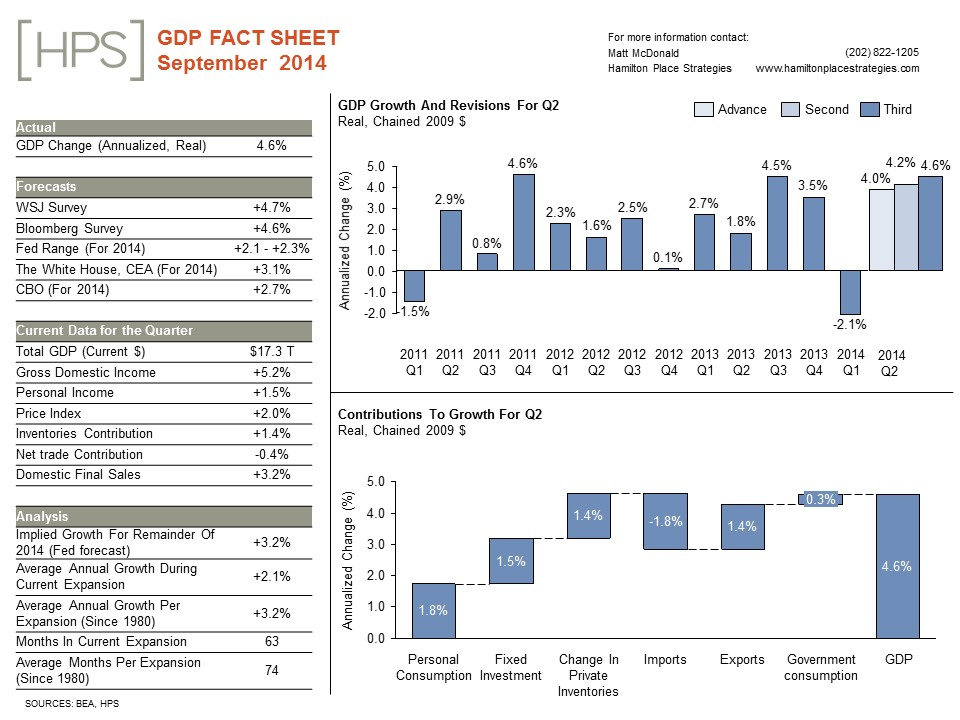 GDP20Fact20Sheet_20September2014-1.jpg