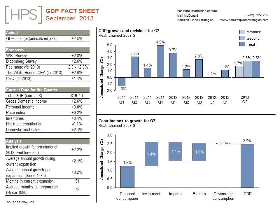 GDP20Fact20Sheet_20September_vF-1.jpg