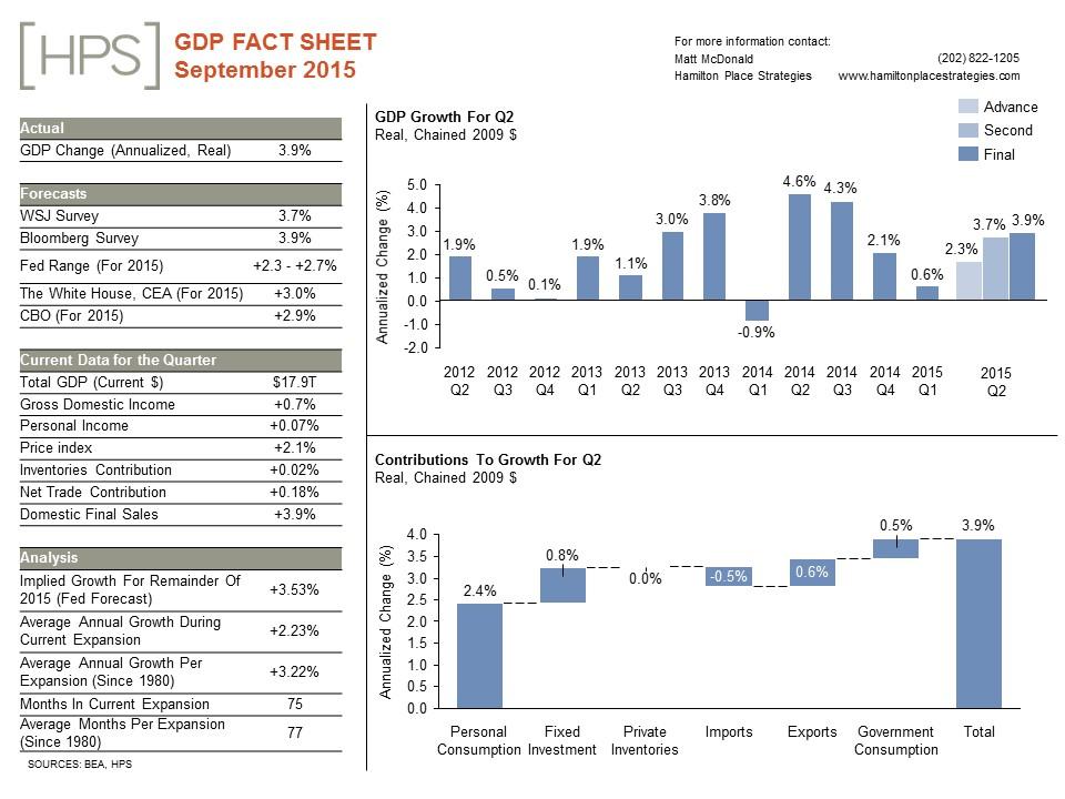GDP20Fact20Sheet_September15202-1.jpg