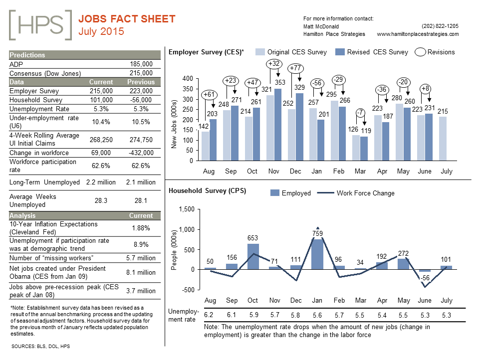 July20Jobs20Day20Fact20Sheet-1.png