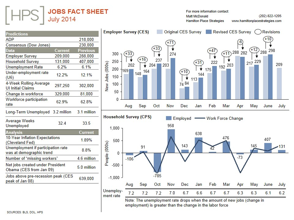 July20Jobs20Day20Fact20Sheet.jpg