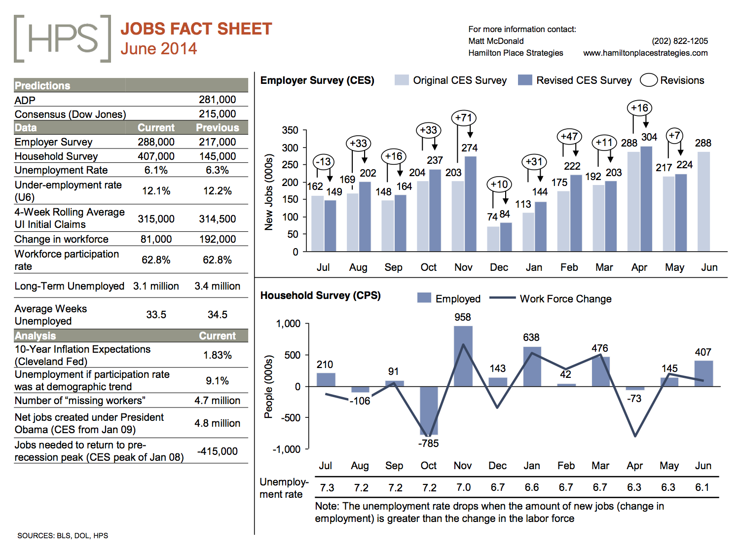 June20Jobs20Day20Fact20Sheet.jpg