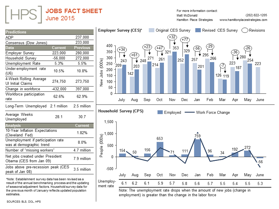 June20Jobs20Day20Fact20Sheet_1-1.png