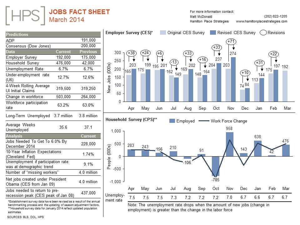March20Jobs20Day20Fact20Sheet.jpg