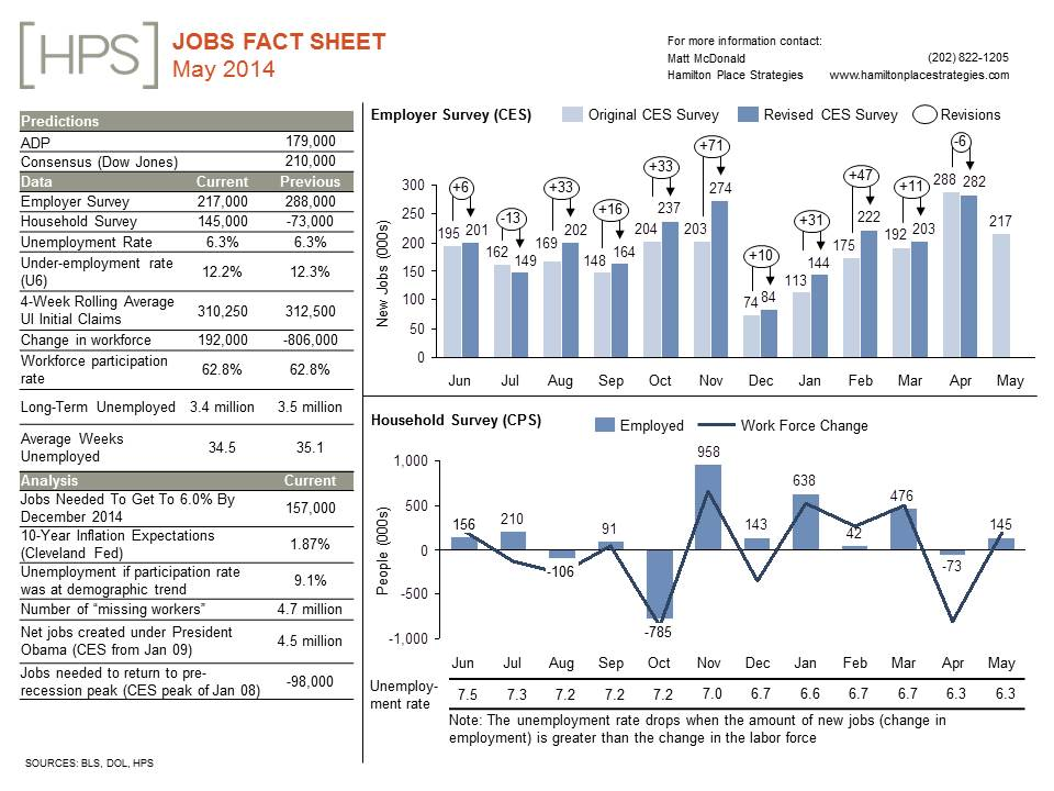 May20Jobs20Day20Fact20Sheet.jpg