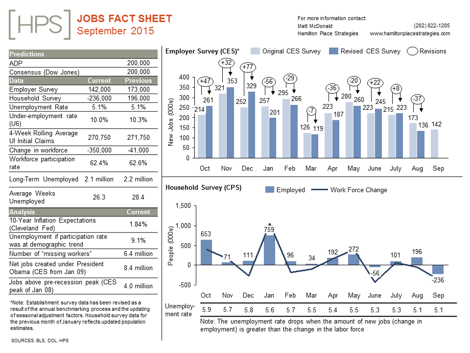 September20Jobs20Day20Fact20Sheet-1.png