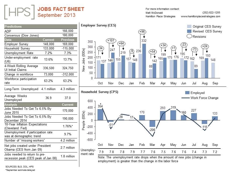 September20Jobs20Day20Fact20Sheet.jpg