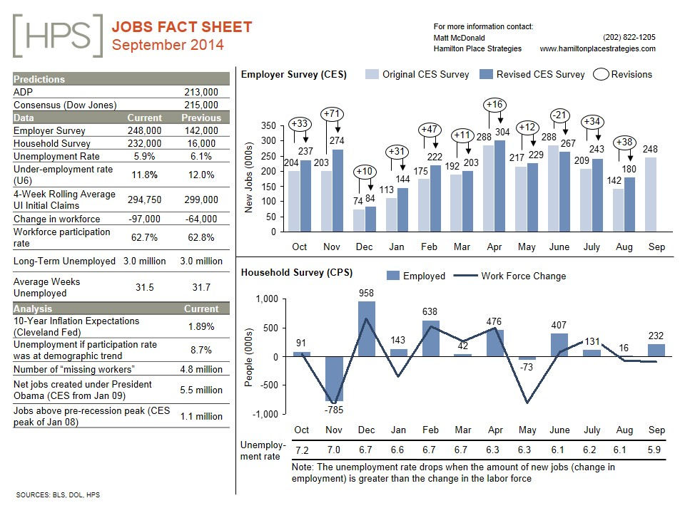 September20Jobs20Day20Fact20Sheet_0.jpg