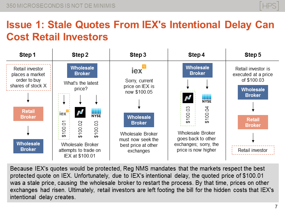 The20Implications20Of20IEXs2035020Microsecond20Delay20For20Investors20.png