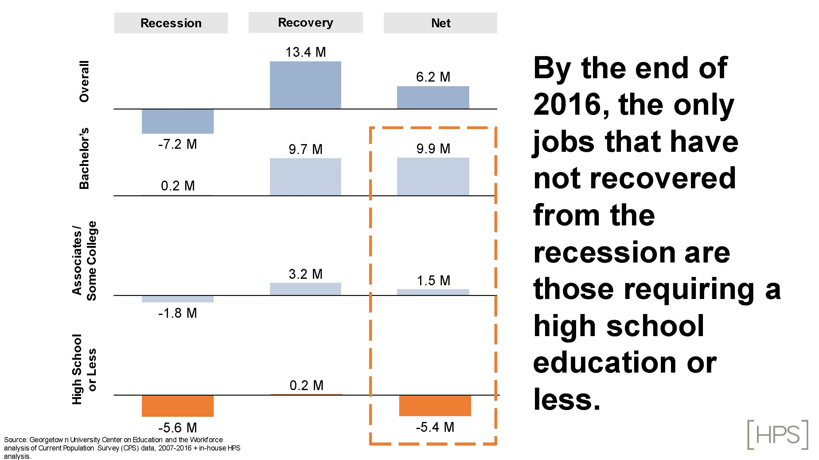education-jobs-slide