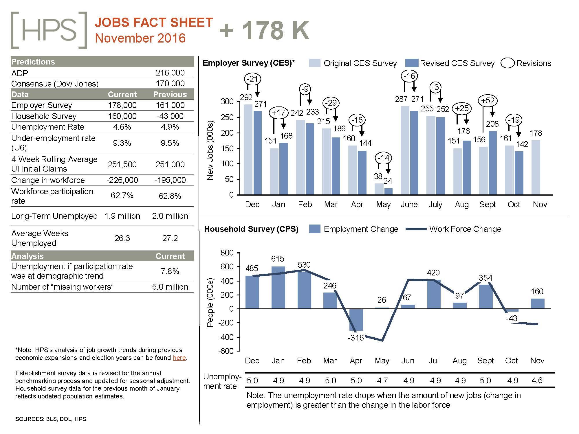 november-jobs-day-pdf